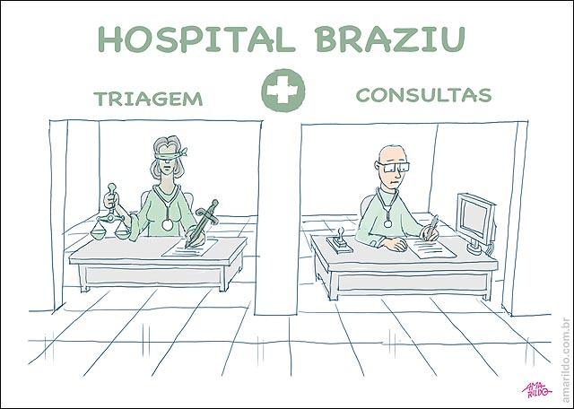 Hospital, Brasil, saude, justica, atendimento
