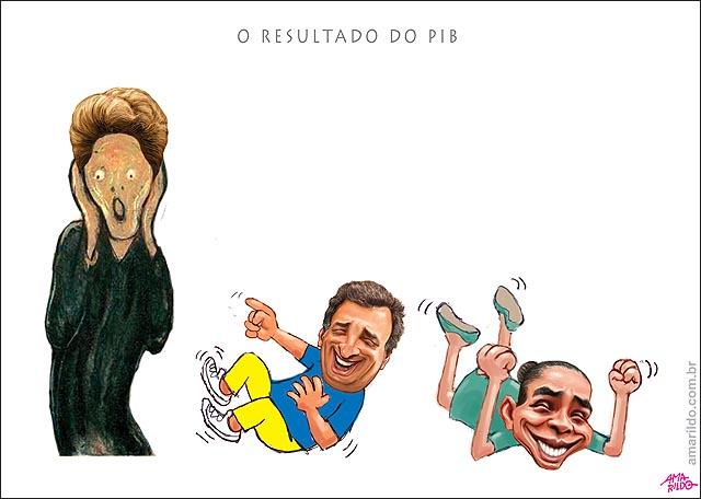 PIB para cada um Dilma aecio marina O grito gargalhada critico