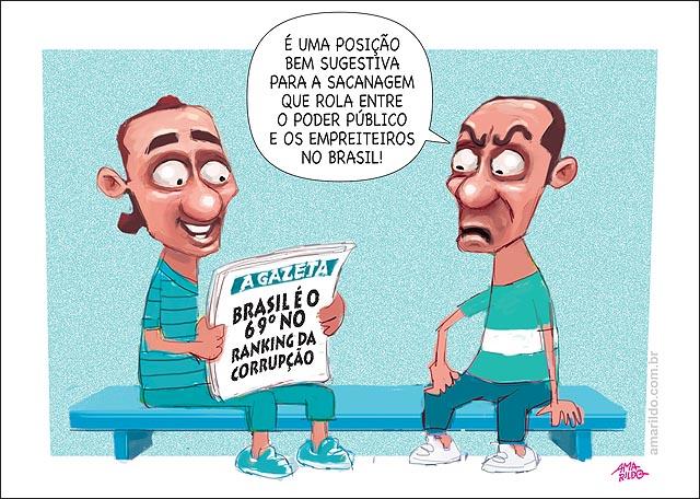 Brasil e o 69 no ranking da corrupcao numero bem sugestivo