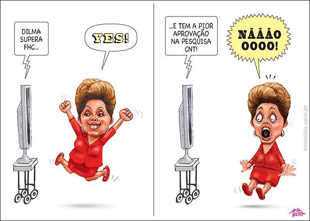Dilma vibra supera fhc pesquisa negativa cnt tv Dilma chora
