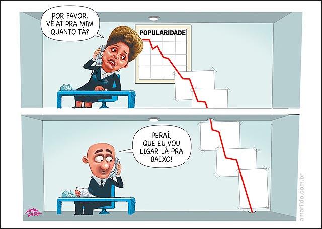 Dilma Popularidade 8 pc queda grafico vaza tete telefone agosto