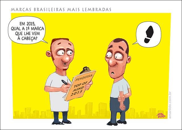 RECALL DE MARCAS 2015 Top of Mind As marcas mais lembradas Demissao pegada chute predios