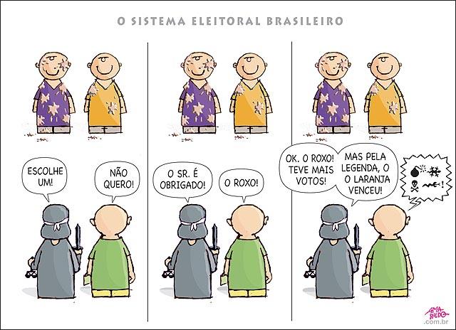 sIstema eleitoral brasileiro legenda justica