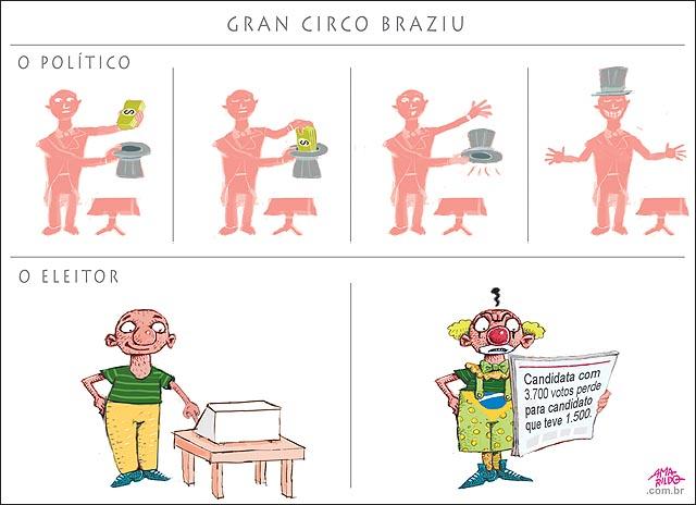 Granc Circo Braziu Magico Politico Equilibrista trabalhador Palhaco eleitor titulo globo da morte B
