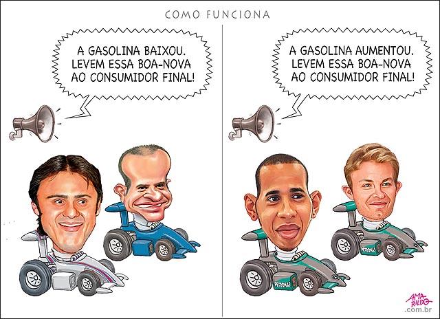 Gasolina Aumento chega ao consumidor e baixa nao formula 1 Rubinho Massa Hamilton Rosberg levam a noticia
